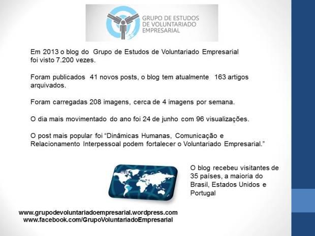 Nosso blog em 2013!